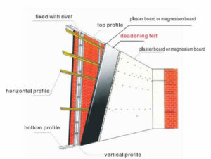 soundproofing drywall