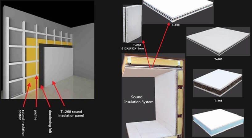 soundproof insulation